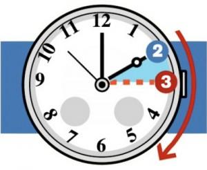 Los efectos del cambio de hora