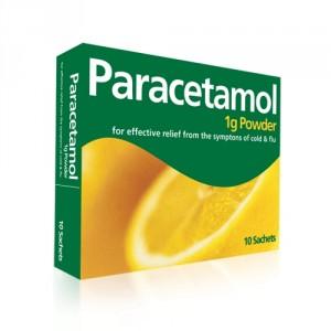 La apnea central: Los efectos del paracetamol